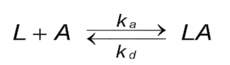 Reaction equation
